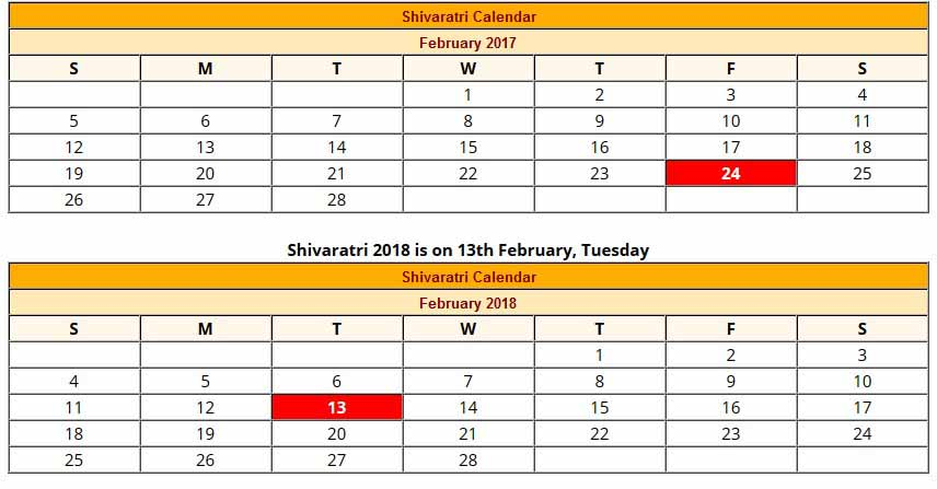 When is Shivaratri 2017, Mahashivaratri Date, When is ...